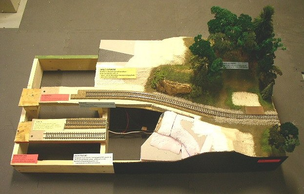 Barry Hensel's Basic Layout Construction Techniques Diorama